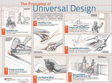 poster de los siete principios del diseño universal